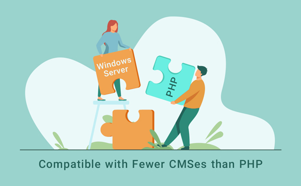 compatible with fewer cmses than php