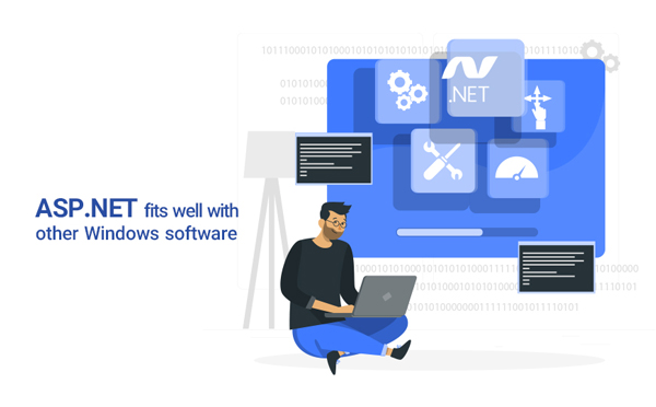 asp.net fits well with other windows software