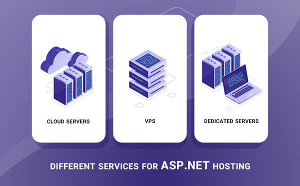 different services for asp net hosting