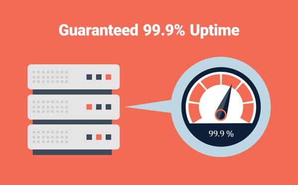 guaranteed 99.9% uptime